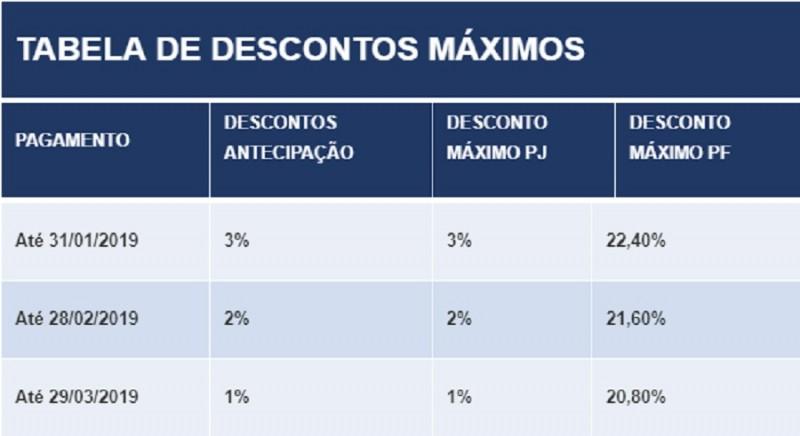 Tabela de IPVA
