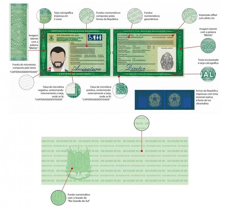 Novo Modelo De Carteira De Identidade Começa A Valer Neste