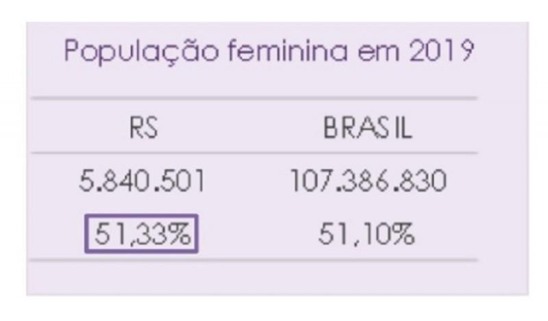 Pop feminina Br RS