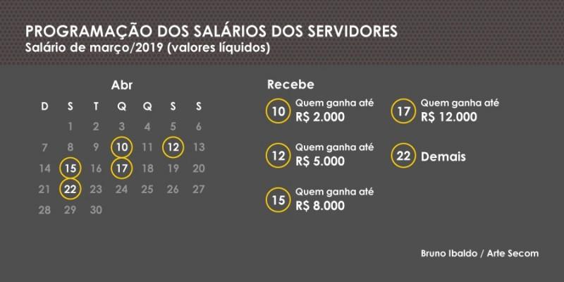 programacao salarios marco 2019