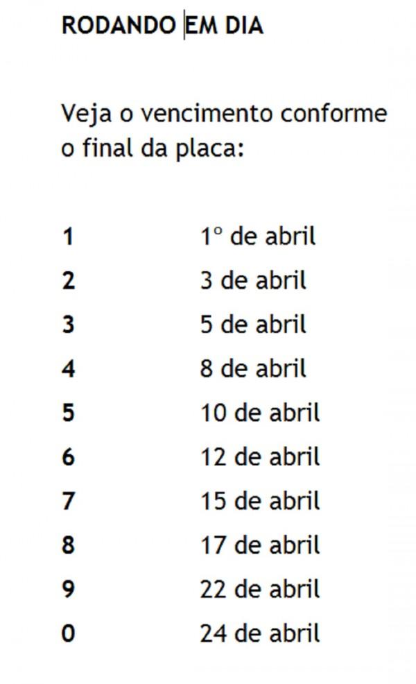IPVA cronoograma calendário Sefaz ABR