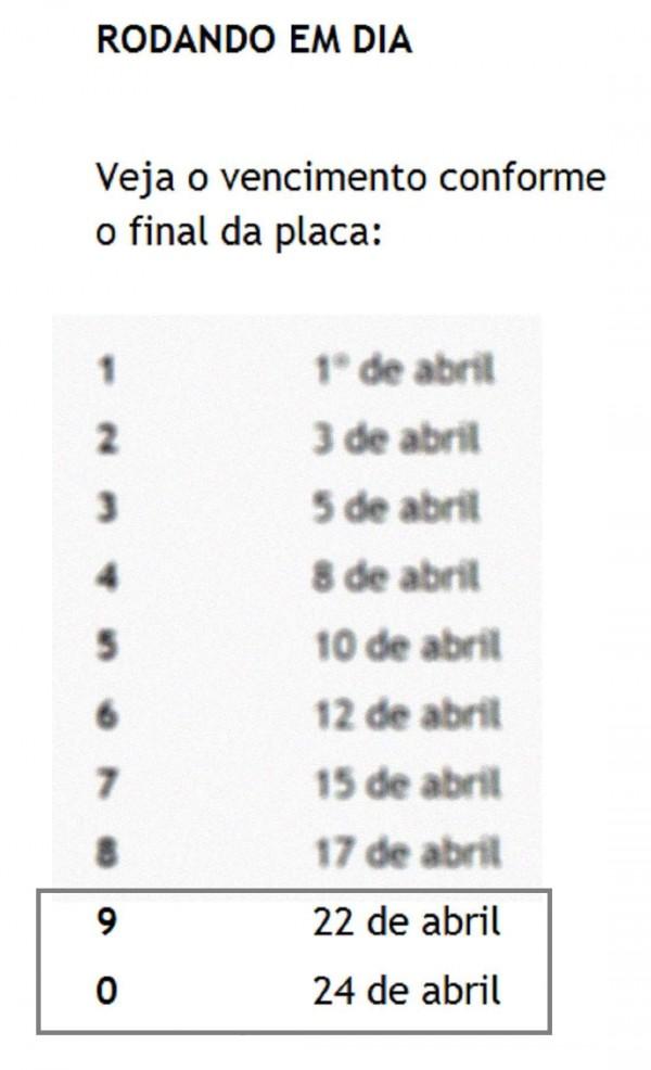 IPVA cronograma final2