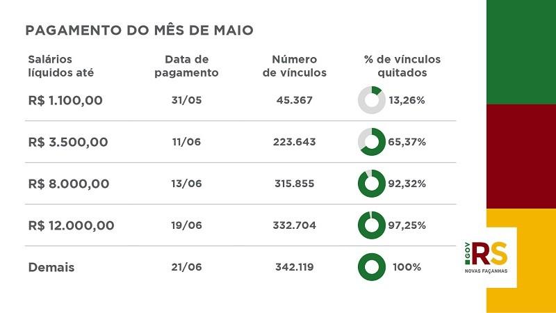 Folha MAI percentual