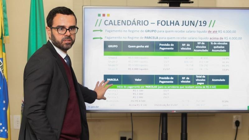 Calendario 2019 Rio Grande Do Sul.Governo Adota Sistema Misto De Pagamento Do Executivo Em