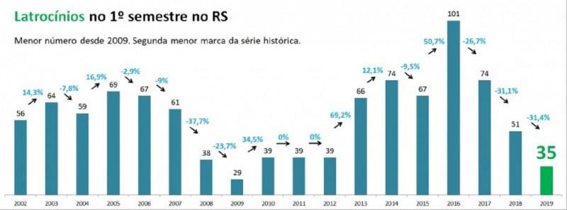 Gráfico3a