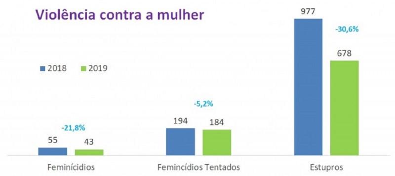 Gráfico7a