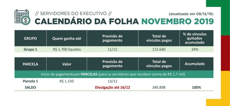 Folha NOV2019 altera calendario 1