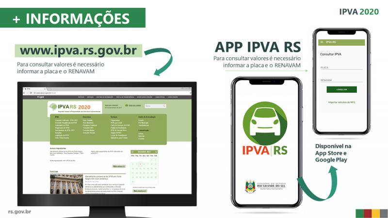 site aplicativo ipva