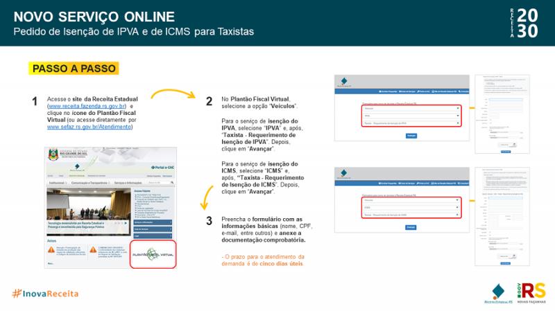 Passo a Passo   Novo Serviço Online   Isenção de IPVA e de ICMS para Taxistas