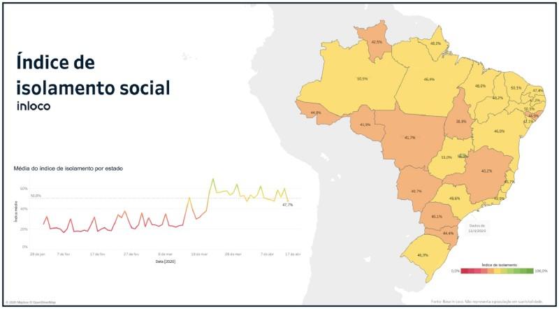 Índice Isolamento Social 14ABR2020