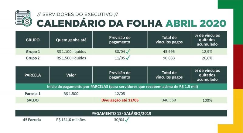 Folha ABR parcela 1
