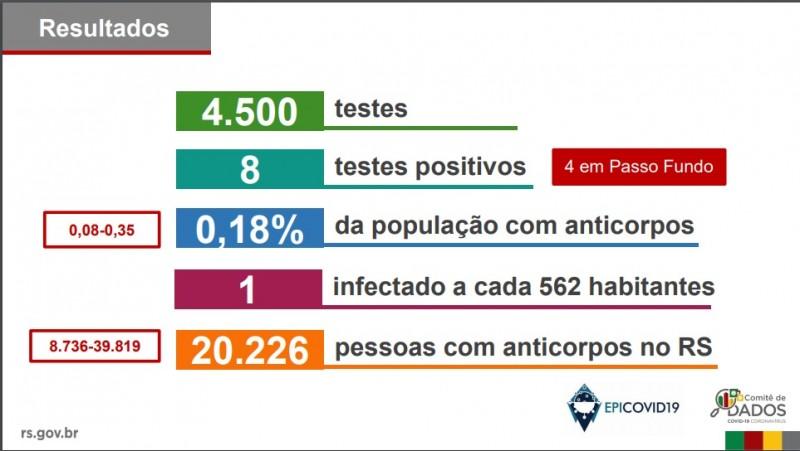 Epicovid fase4 slide13
