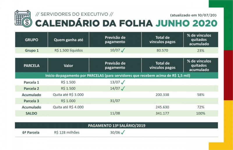 Folha JUN2020 parcela2 14JUL