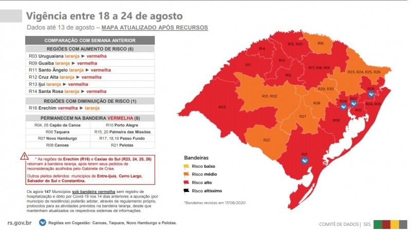 DC semana15 regiões após recursos
