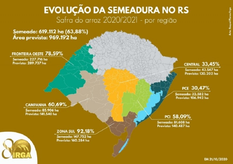 MAPA RS SEMEADURA SAFRA 2020 2021 21 10 2020