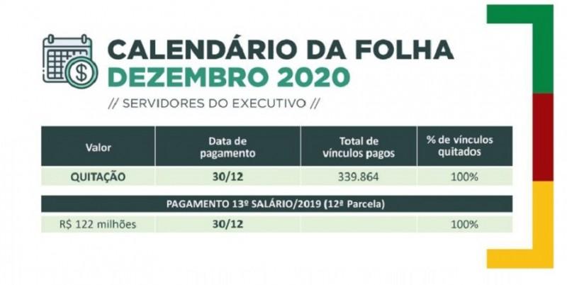 Folha DEZ 2020 quitação