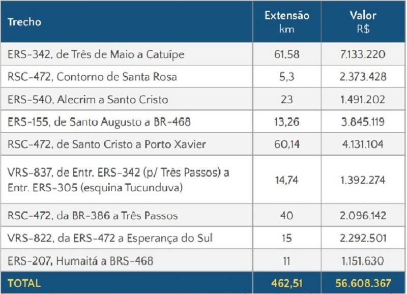 R7b tabela1