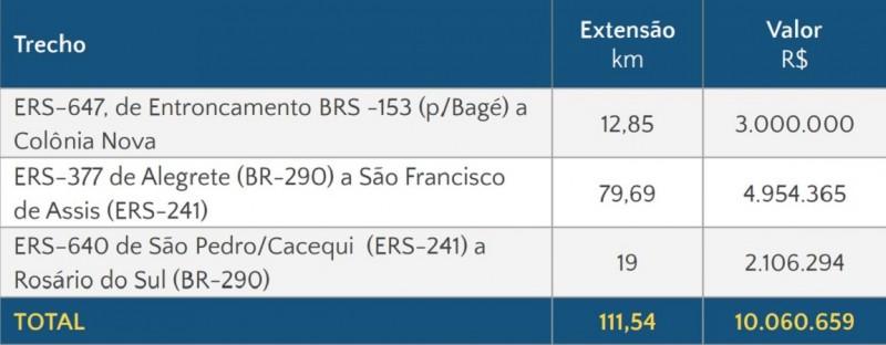 R6 tabela1