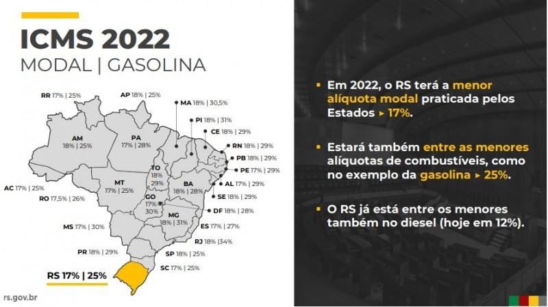 LOA2022 slide2